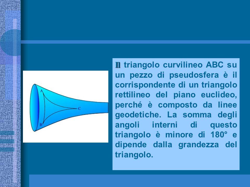 Il Il triangolo curvilineo ABC su un pezzo di pseudosfera è il corrispondente di un triangolo rettilineo del piano euclideo, perché è composto da line