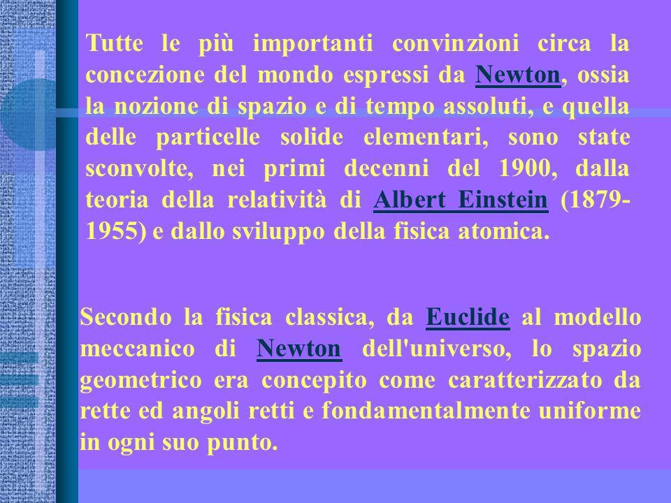 Tutte le più importanti convinzioni circa la concezione del mondo espressi da Newton, ossia la nozione di spazio e di tempo assoluti, e quella delle p