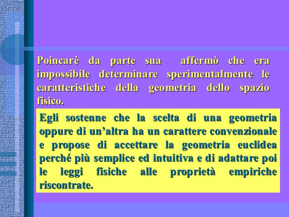Poincarè da parte sua affermò che era impossibile determinare sperimentalmente le caratteristiche della geometria dello spazio fisico. Egli sostenne c