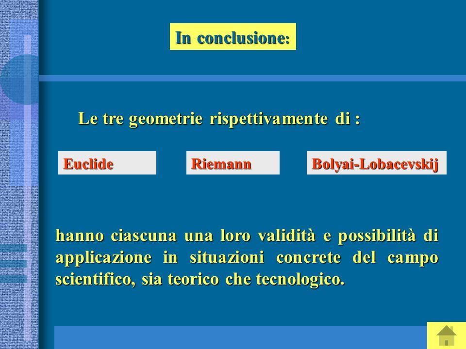 In conclusione : Le tre geometrie rispettivamente di : EuclideRiemannBolyai-Lobacevskij hanno ciascuna una loro validità e possibilità di applicazione