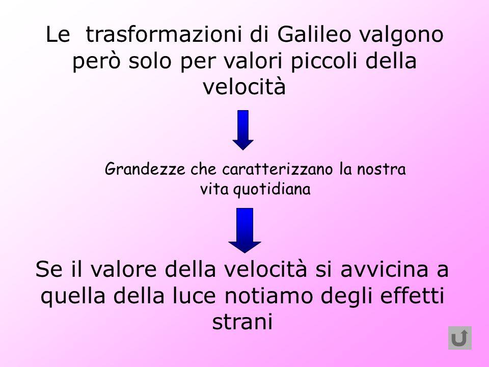 Le trasformazioni di Galileo valgono però solo per valori piccoli della velocità Grandezze che caratterizzano la nostra vita quotidiana Se il valore d