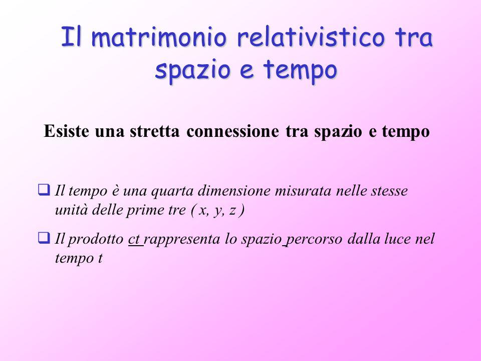 Il matrimonio relativistico tra spazio e tempo Esiste una stretta connessione tra spazio e tempo Il tempo è una quarta dimensione misurata nelle stess