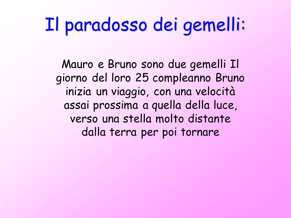 Il paradosso dei gemelli: Mauro e Bruno sono due gemelli Il giorno del loro 25 compleanno Bruno inizia un viaggio, con una velocità assai prossima a q