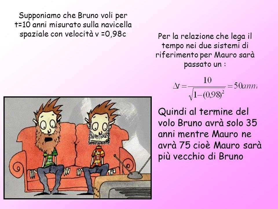 Supponiamo che Bruno voli per t=10 anni misurato sulla navicella spaziale con velocità v =0,98c Per la relazione che lega il tempo nei due sistemi di
