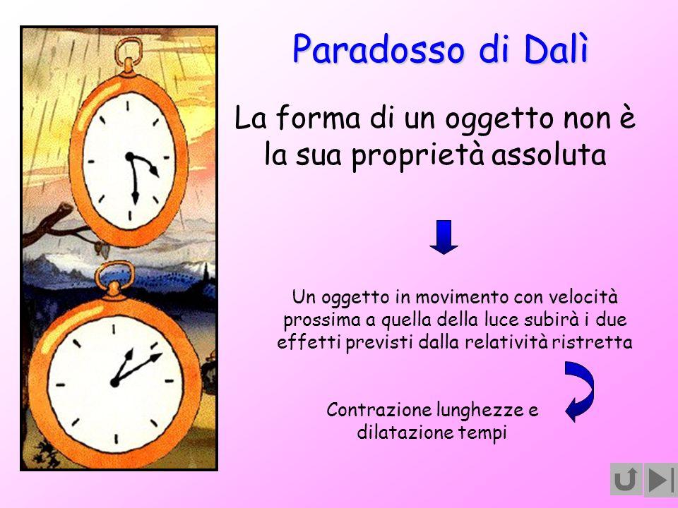 Paradosso di Dalì La forma di un oggetto non è la sua proprietà assoluta Un oggetto in movimento con velocità prossima a quella della luce subirà i du