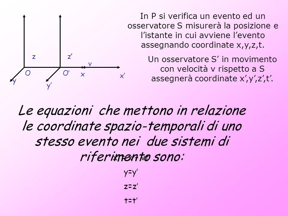 O z y z v O x x y In P si verifica un evento ed un osservatore S misurerà la posizione e listante in cui avviene levento assegnando coordinate x,y,z,t