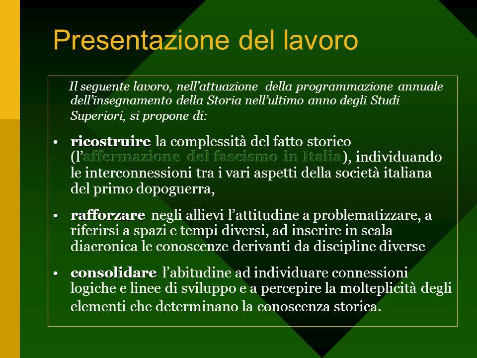 Economia Tempo 191919221925 Luogo Italia ECONOMIA Crisi economica post-bellica Disoccupazione Inflazione Profitti di guerra Conseguenze degli scioperi Politica economica del fascismo Capitalismo assistenziale Autarchia