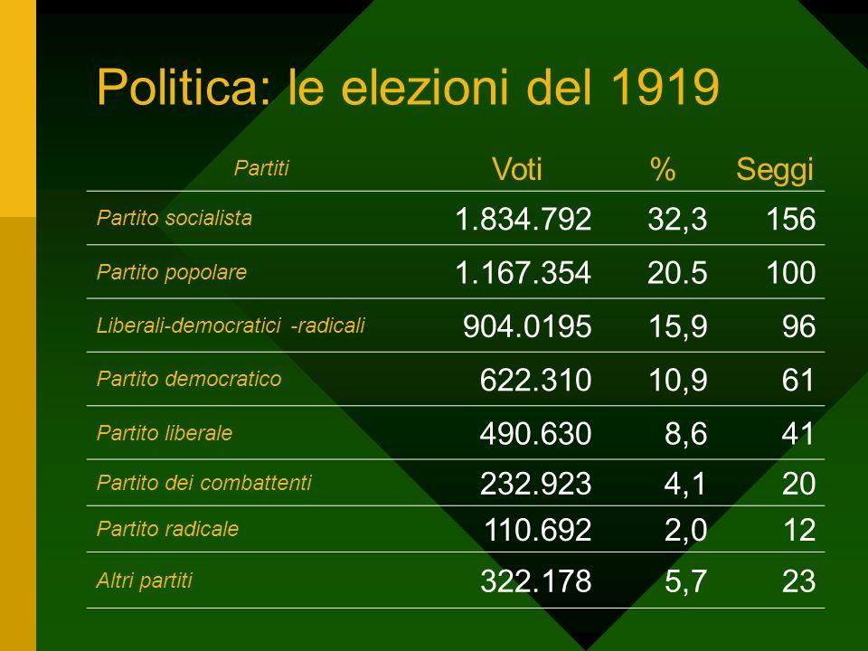 Politica: le elezioni del 1921 Partiti Voti % Seggi Partito socialista 1.631.435 24,7123 Partito popolare 1.347.30520,4108 Blocchi nazionali ( conservatori, giolittiani e fascisti) 1.260.00719,1 **105 Partito liberale - democratico 684.85510,4 68 Partito democratico-sociale 309.191 4,729 Partito liberale 470.605 7,143 Partito comunista 304.719 4,615 Partito Fascista 29.549 0,52 Altri partiti 570.480 8,542 ** di cui 35 fascisti