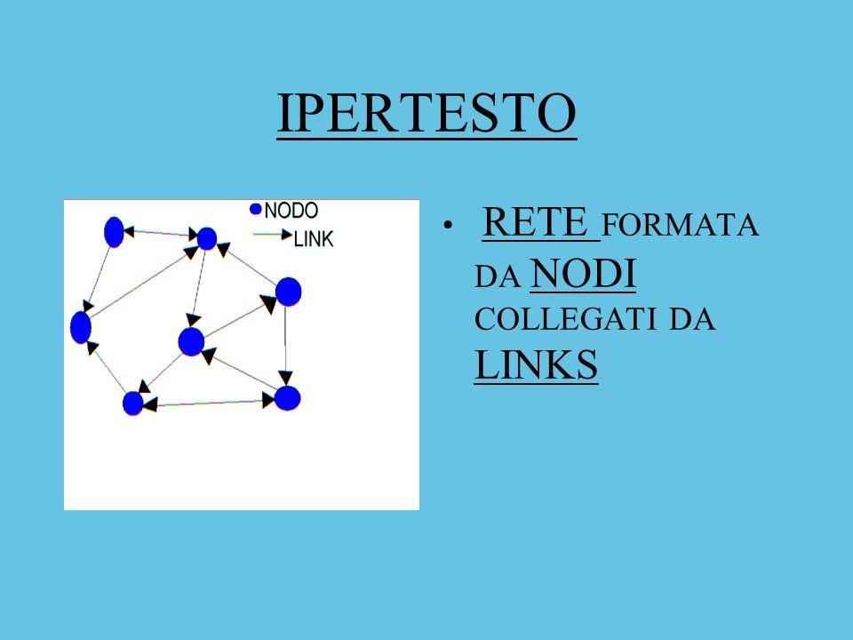 IPERTESTO RETE FORMATA DA NODI COLLEGATI DA LINKS