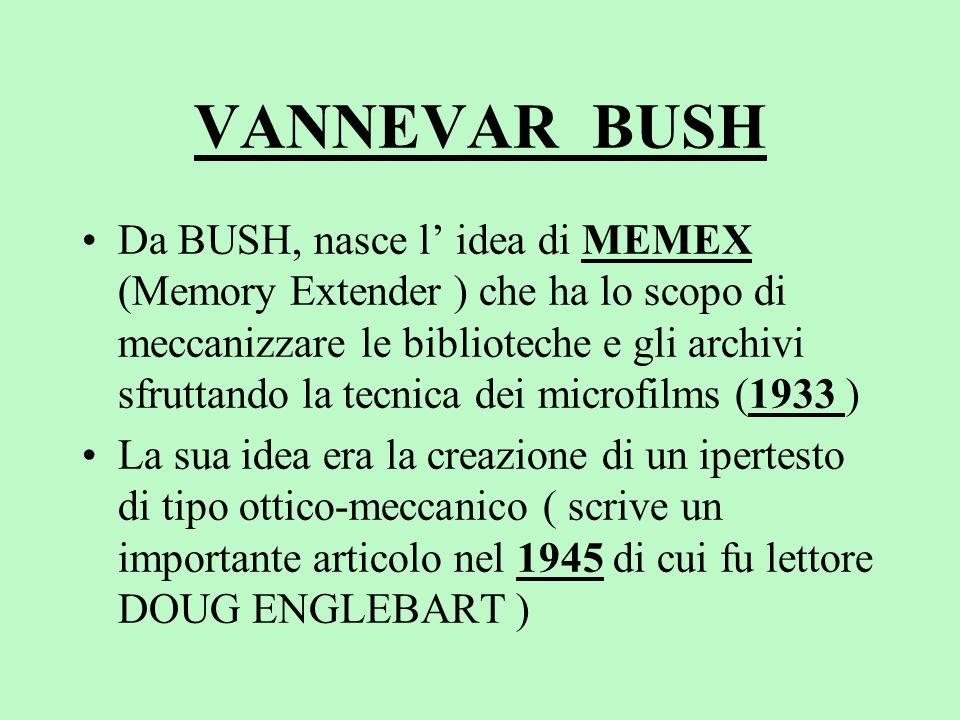 VANNEVAR BUSH Da BUSH, nasce l idea di MEMEX (Memory Extender ) che ha lo scopo di meccanizzare le biblioteche e gli archivi sfruttando la tecnica dei