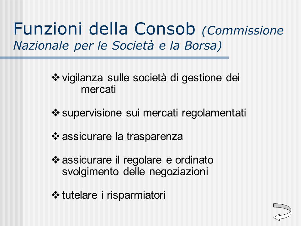 Funzioni della Consob (Commissione Nazionale per le Società e la Borsa) vigilanza sulle società di gestione dei mercati supervisione sui mercati regol