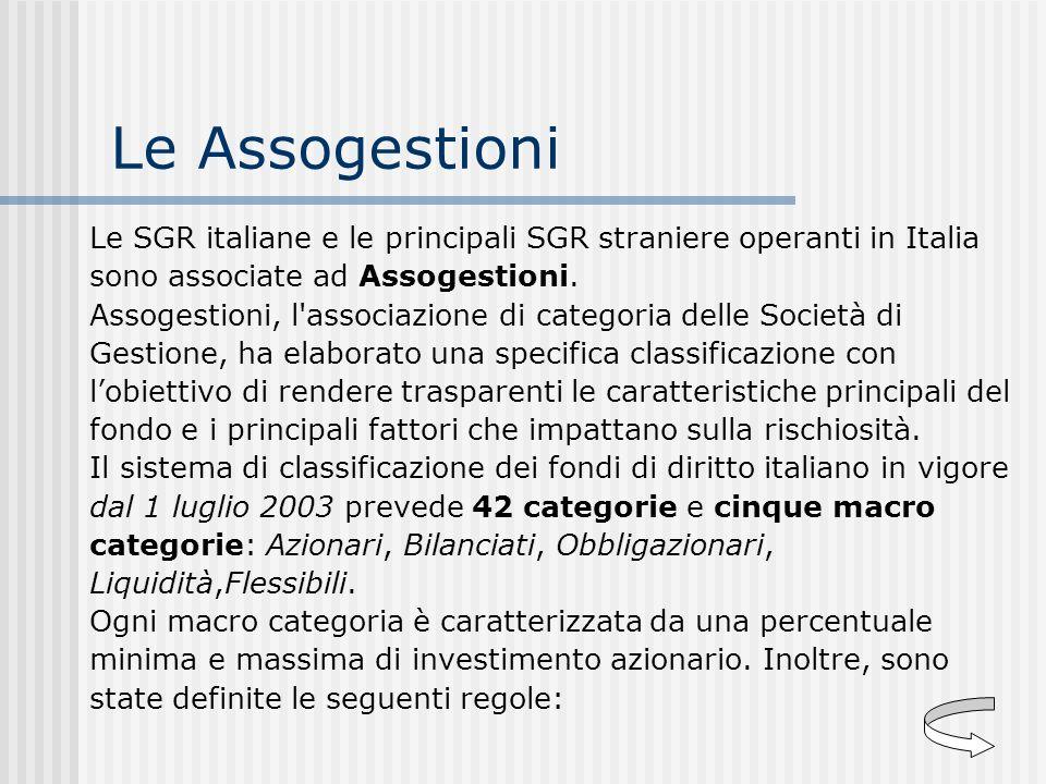 Le Assogestioni Le SGR italiane e le principali SGR straniere operanti in Italia sono associate ad Assogestioni. Assogestioni, l'associazione di categ