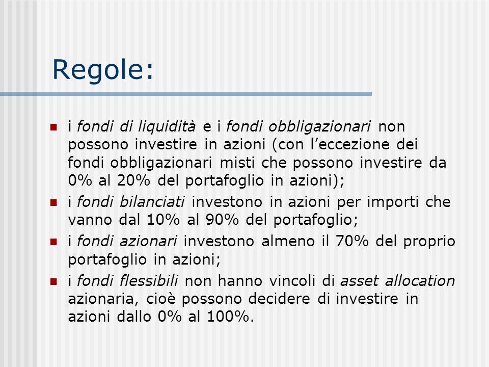 Regole: i fondi di liquidità e i fondi obbligazionari non possono investire in azioni (con leccezione dei fondi obbligazionari misti che possono inves