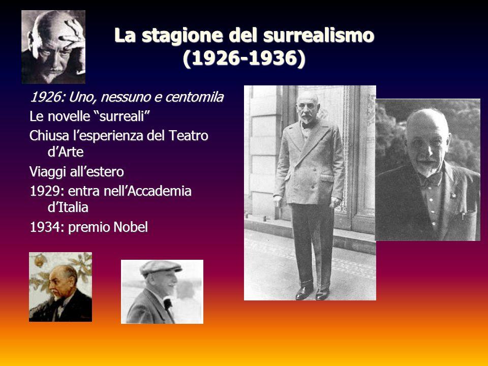 La stagione del surrealismo (1926-1936) 1926: Uno, nessuno e centomila Le novelle surreali Chiusa lesperienza del Teatro dArte Viaggi allestero 1929: