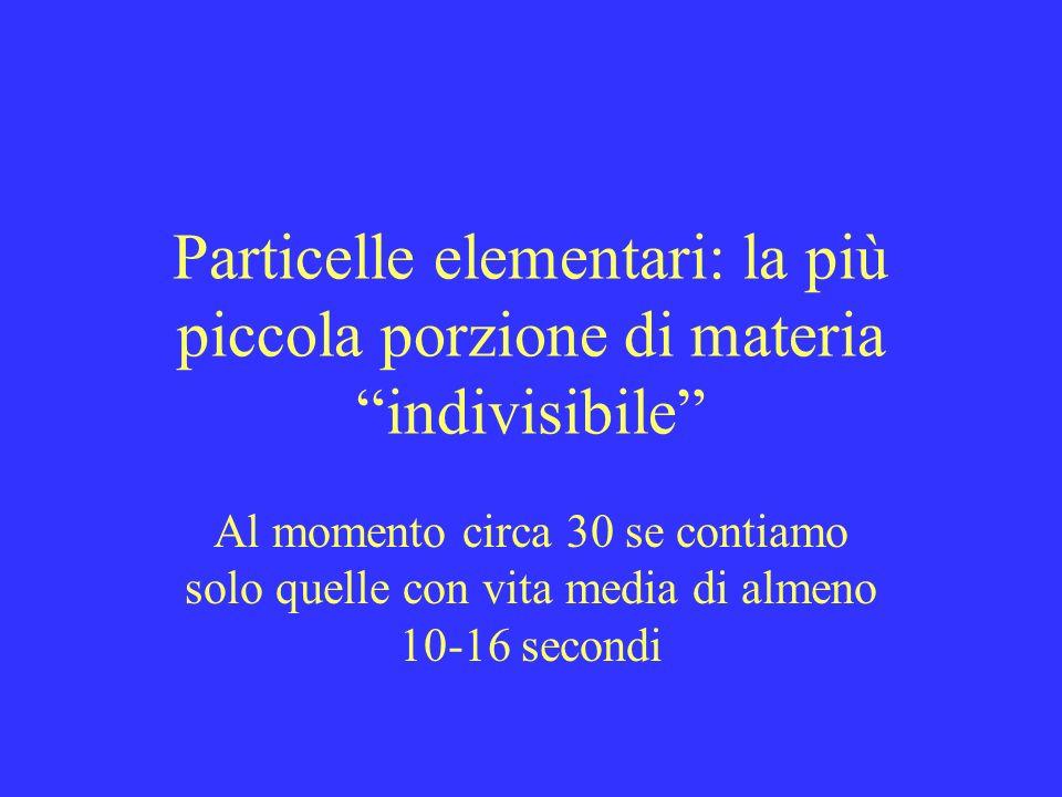 Particelle elementari: la più piccola porzione di materia indivisibile Al momento circa 30 se contiamo solo quelle con vita media di almeno 10-16 seco