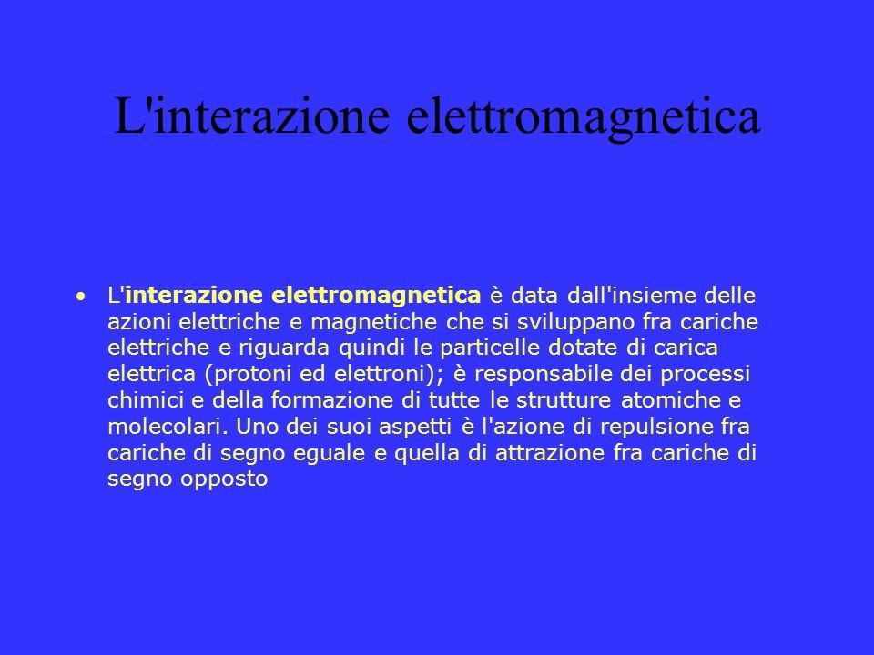 L interazione nucleare L interazione nucleare (detta anche interazione forte ) è la più intensa di tutte le forze in natura, e consiste nella forza di coesione esistente nell interno dell atomo e tiene insieme protoni e neutroni con energie di circa 10 milioni di elettron- volt, mentre l interazione elettromagnetica, che lega gli elettroni al nucleo, è solo di qualche decina di elettron-volt.