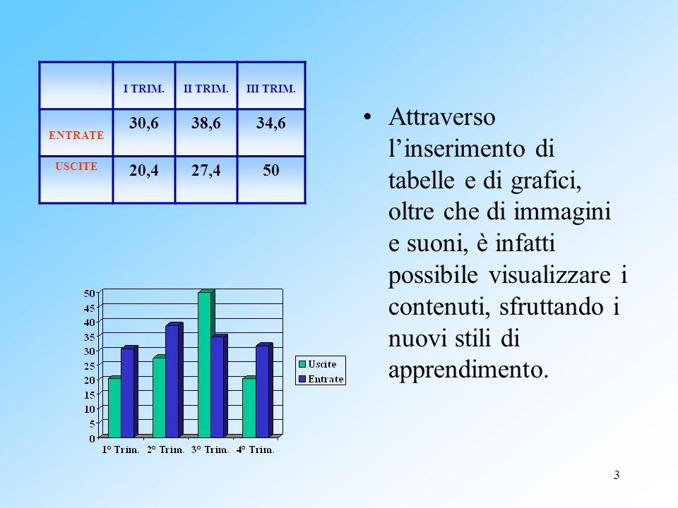 3 Attraverso linserimento di tabelle e di grafici, oltre che di immagini e suoni, è infatti possibile visualizzare i contenuti, sfruttando i nuovi sti