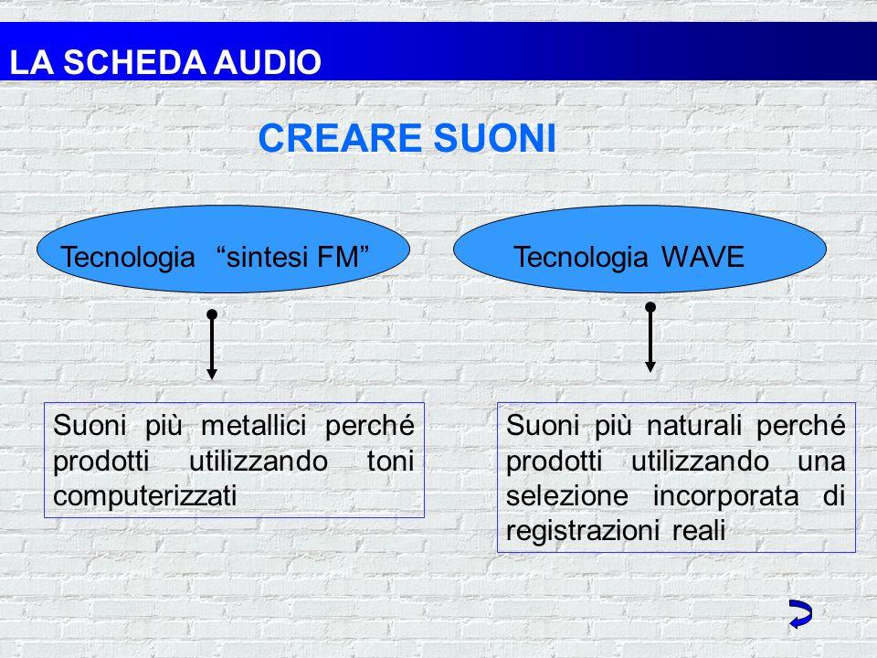 LA SCHEDA AUDIO Le schede audio possono: CREARE SUONI REGISTRARE O RIPRODURRE SUONI