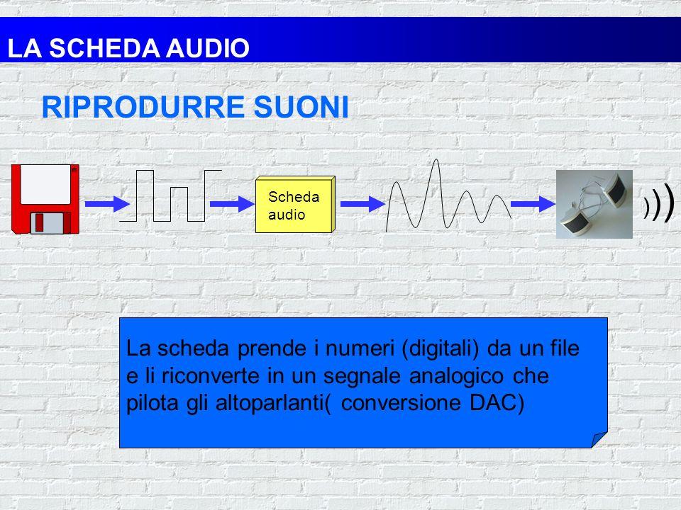 REGISTRARE SUONI LA SCHEDA AUDIO )))))) Scheda audio La scheda converte in numeri (digitali) londa analogica in entrata e memorizza questi numeri in u