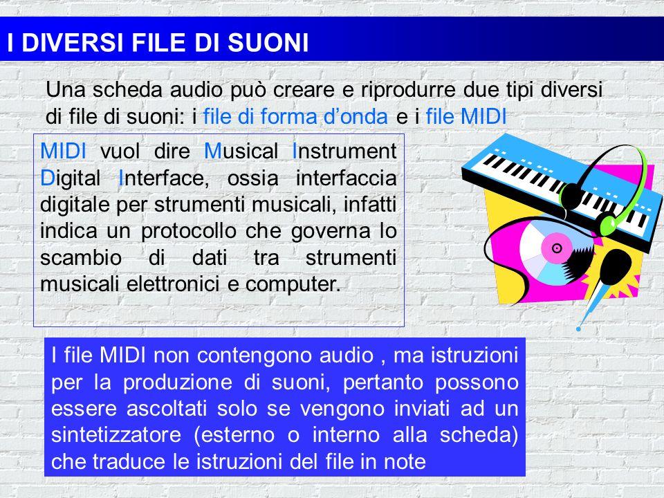 RIPRODURRE SUONI LA SCHEDA AUDIO )))))) Scheda audio La scheda prende i numeri (digitali) da un file e li riconverte in un segnale analogico che pilot