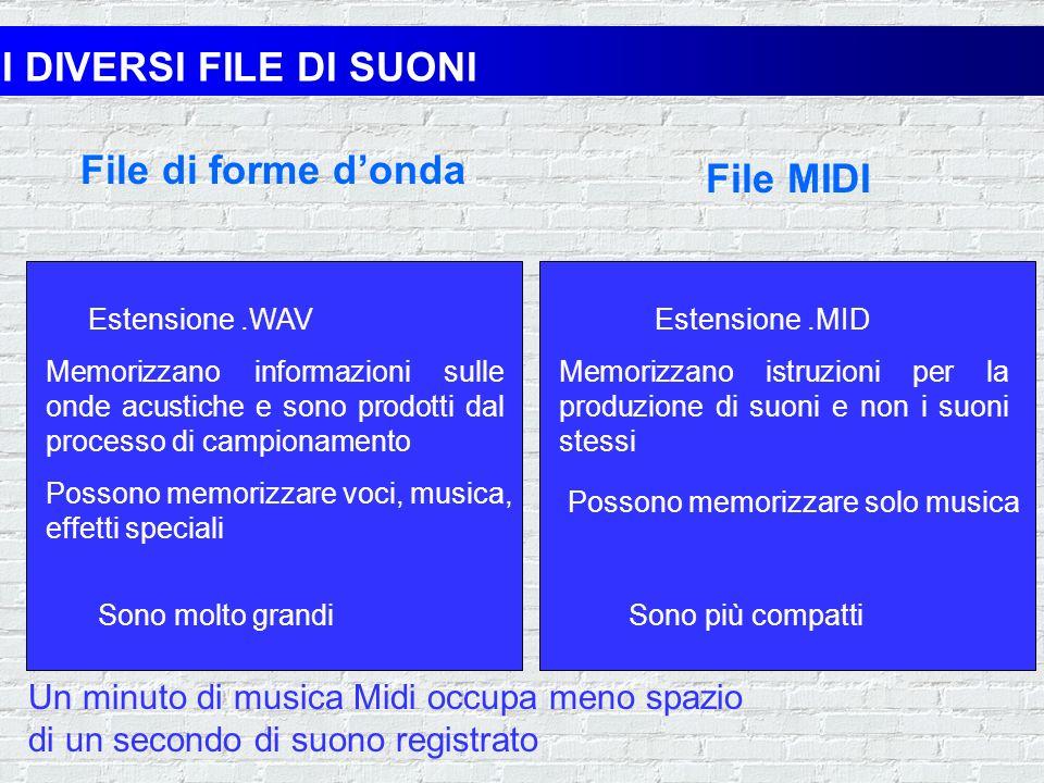 I DIVERSI FILE DI SUONI Una scheda audio può creare e riprodurre due tipi diversi di file di suoni: i file di forma donda e i file MIDI I file MIDI no