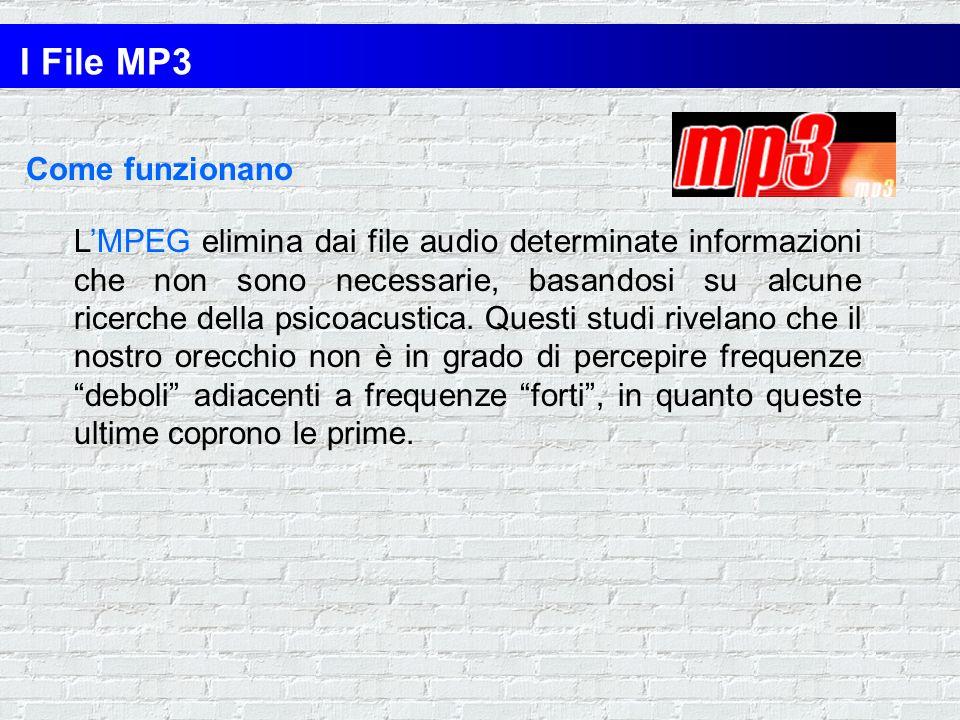 I File MP3 La sigla è diventata poi per estensione il nome che definisce lalgoritmo di compressione audio/visivo nato dalla cooperazione del gruppo. L