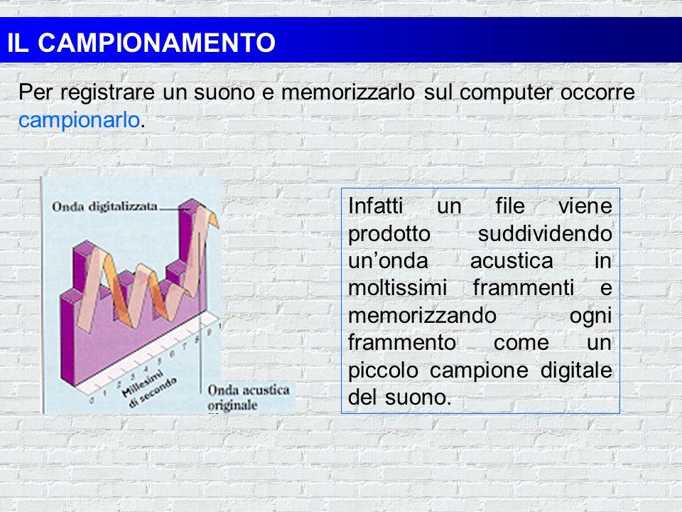 ALCUNE FREQUENZE SIGNIFICATIVE Voce FEMMINILE 200 Hz 9.000 Hz )))))) produce SUONI CON FREQUENZA DA A 80 Hz 12.000 Hz Il microfono recepisce (((((( 50