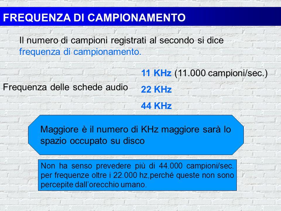 LA QUALITA DELLA REGISTRAZIONE dipende da FREQUENZA di CAMPIONAMENTO DIMENSIONE di CAMPIONAMENTO IL CAMPIONAMENTO