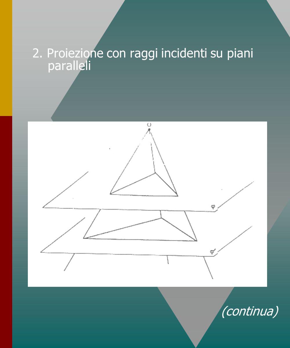 2. Proiezione con raggi incidenti su piani paralleli (continua)