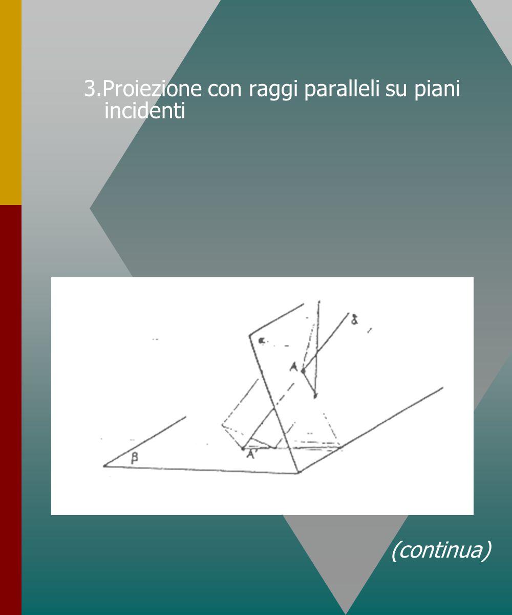 3.Proiezione con raggi paralleli su piani incidenti (continua)