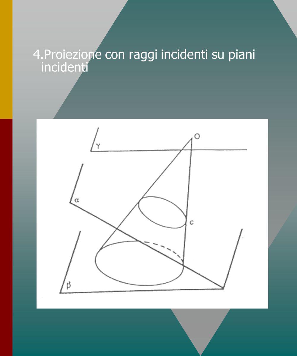 4.Proiezione con raggi incidenti su piani incidenti