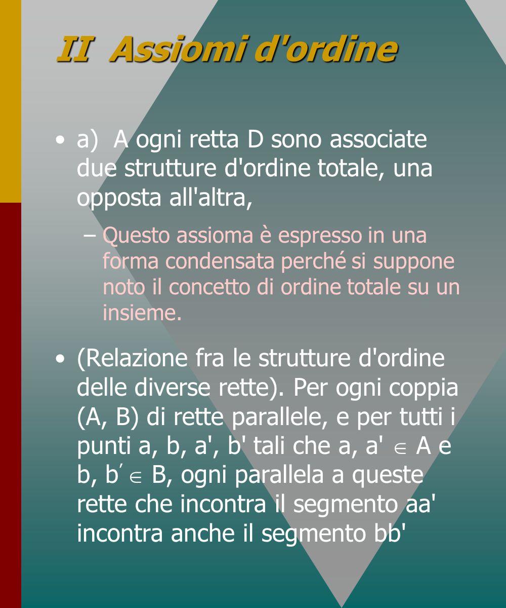 II Assiomi d'ordine a)A ogni retta D sono associate due strutture d'ordine totale, una opposta all'altra, – –Questo assioma è espresso in una forma co