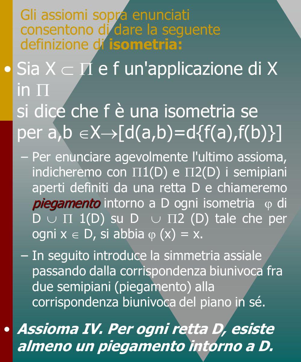 Gli assiomi sopra enunciati consentono di dare la seguente definizione di isometria: Sia X e f un'applicazione di X in si dice che f è una isometria s
