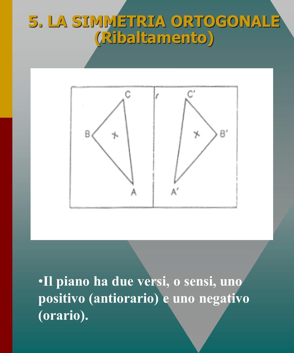 5. LA SIMMETRIA ORTOGONALE (Ribaltamento) Il piano ha due versi, o sensi, uno positivo (antiorario) e uno negativo (orario).