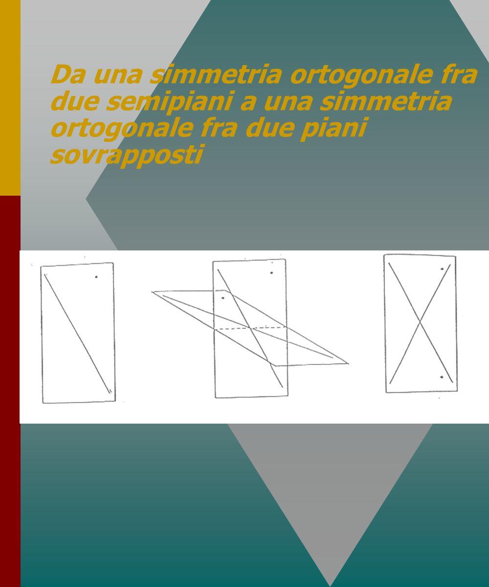 Da una simmetria ortogonale fra due semipiani a una simmetria ortogonale fra due piani sovrapposti
