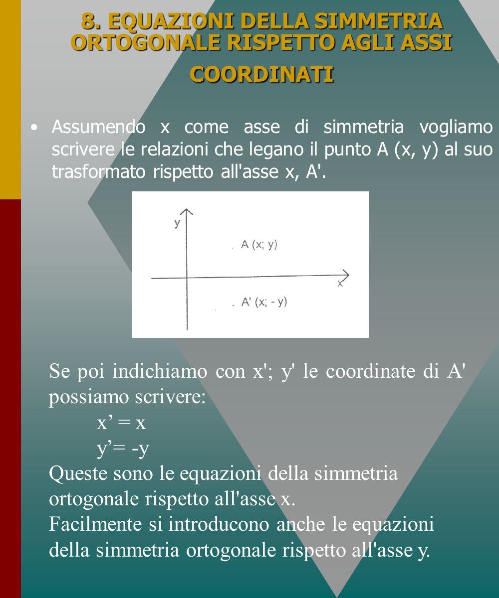 8. EQUAZIONI DELLA SIMMETRIA ORTOGONALE RISPETTO AGLI ASSI COORDINATI Assumendo x come asse di simmetria vogliamo scrivere le relazioni che legano il