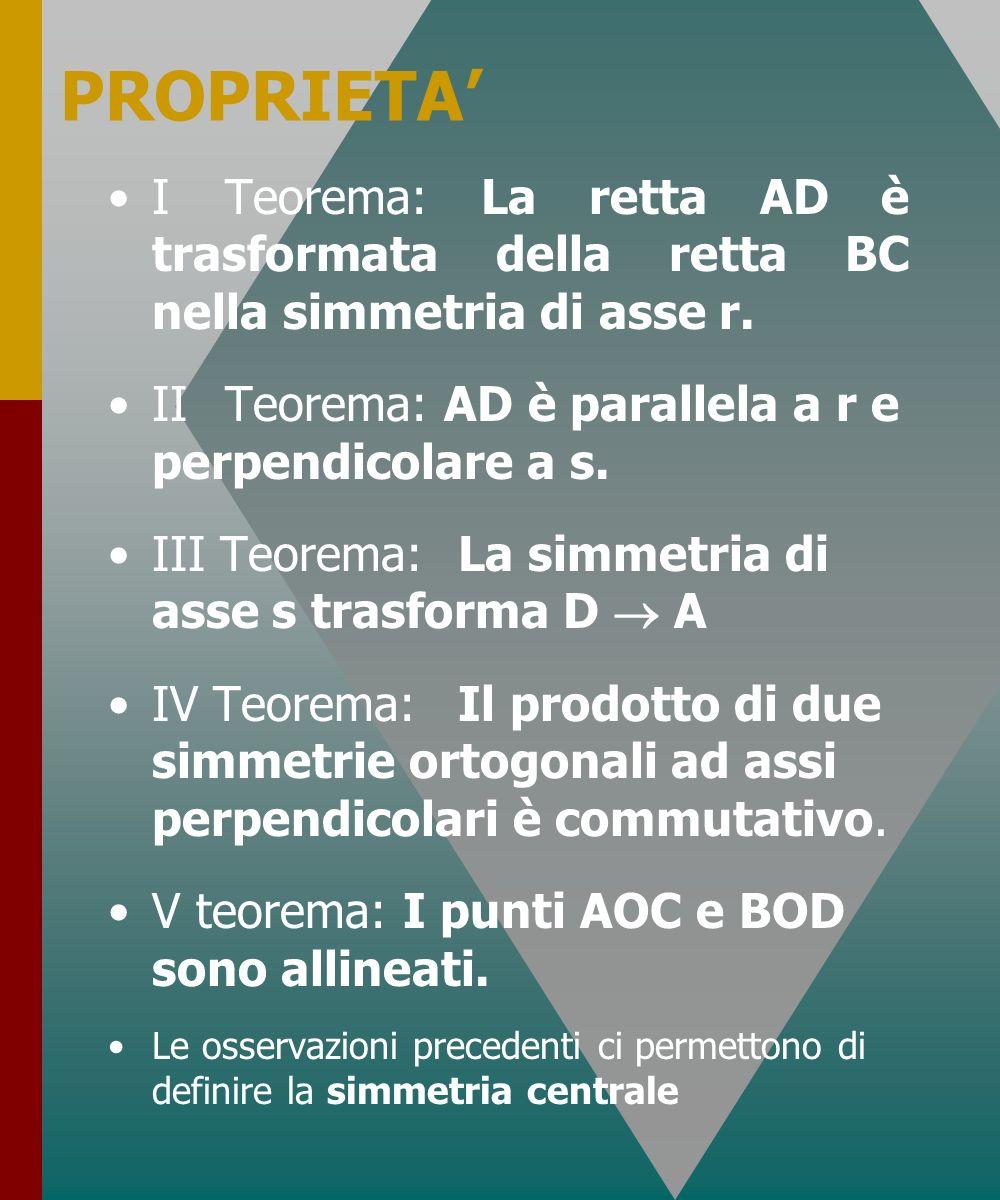 PROPRIETA ITeorema: La retta AD è trasformata della retta BC nella simmetria di asse r. IITeorema: AD è parallela a r e perpendicolare a s. III Teorem