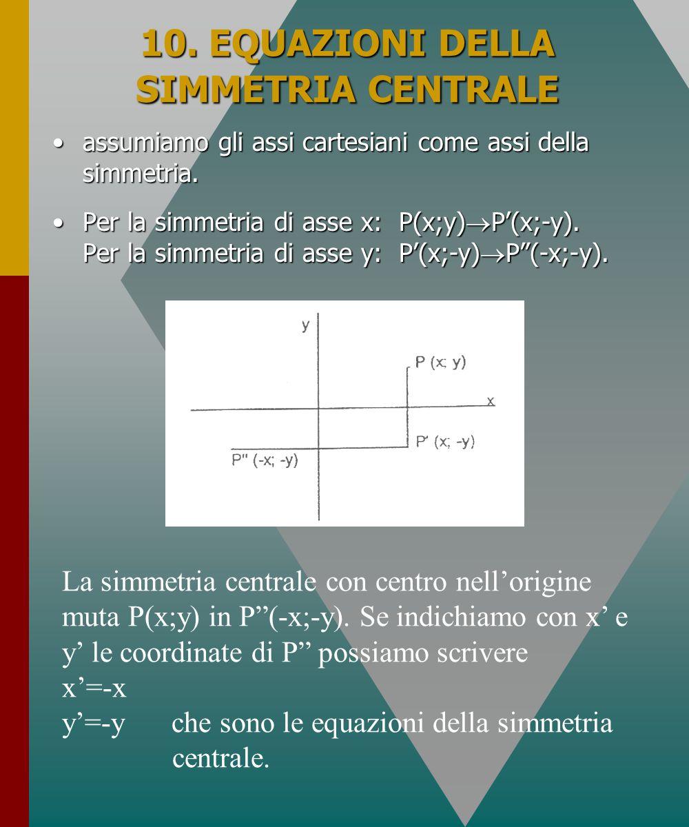 10. EQUAZIONI DELLA SIMMETRIA CENTRALE assumiamo gli assi cartesiani come assi della simmetria.assumiamo gli assi cartesiani come assi della simmetria