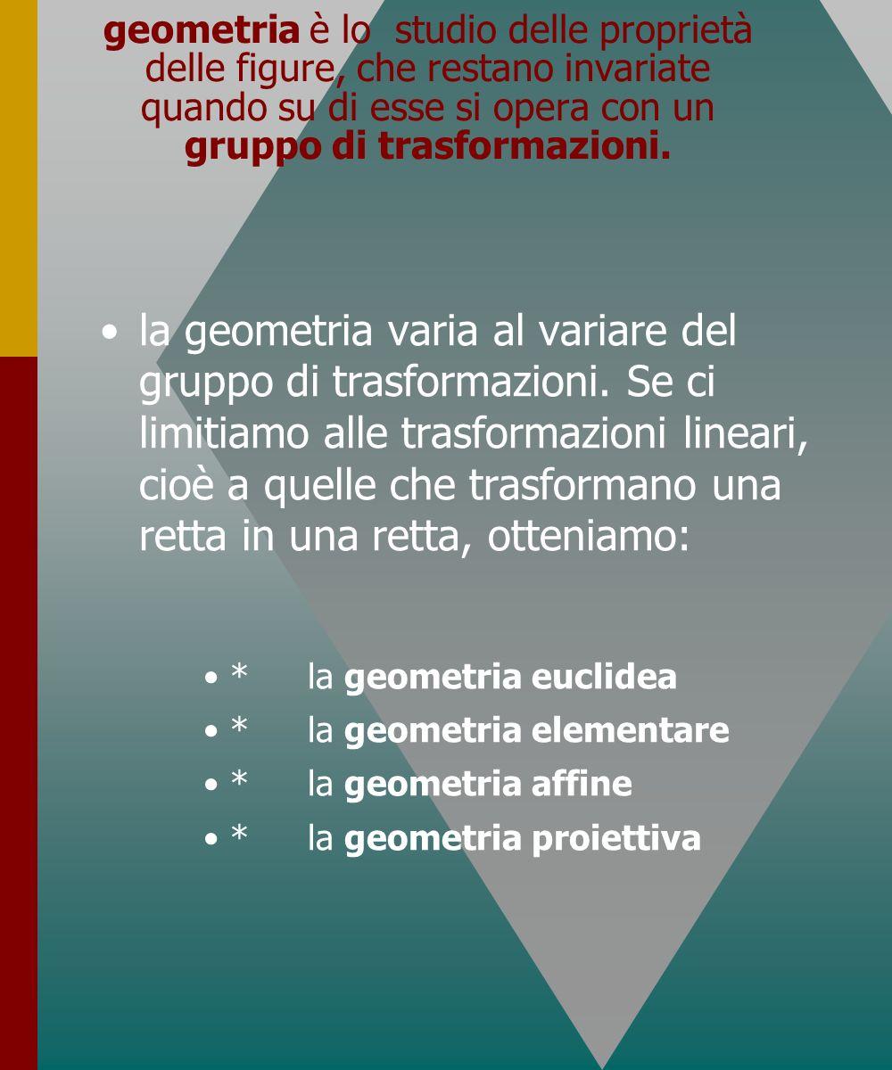 geometria è lo studio delle proprietà delle figure, che restano invariate quando su di esse si opera con un gruppo di trasformazioni. la geometria var