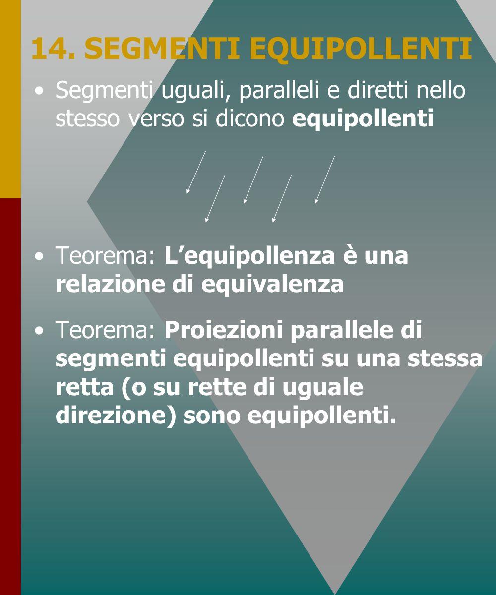 14. SEGMENTI EQUIPOLLENTI Segmenti uguali, paralleli e diretti nello stesso verso si dicono equipollenti Teorema: Lequipollenza è una relazione di equ