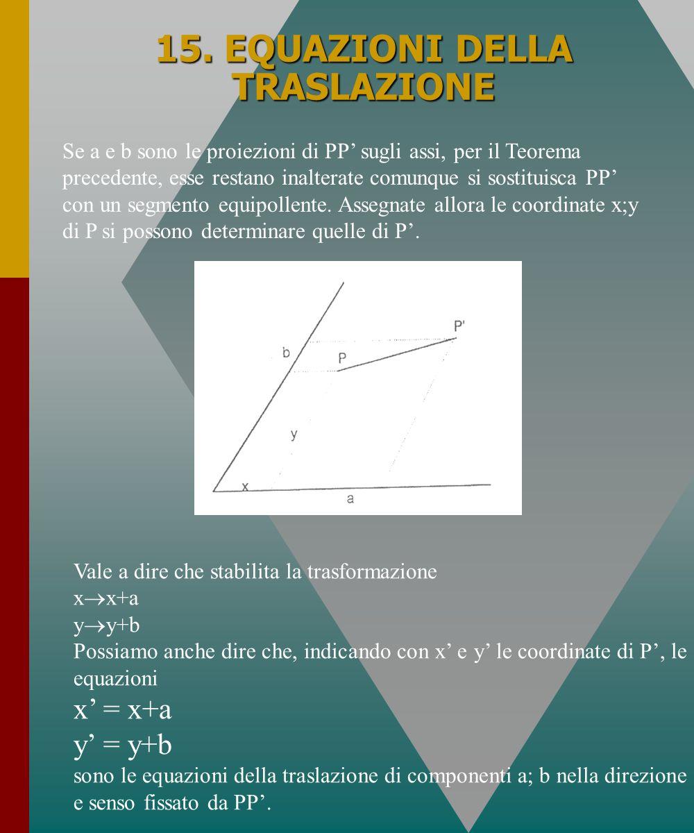 15. EQUAZIONI DELLA TRASLAZIONE Vale a dire che stabilita la trasformazione x x+a y y+b Possiamo anche dire che, indicando con x e y le coordinate di