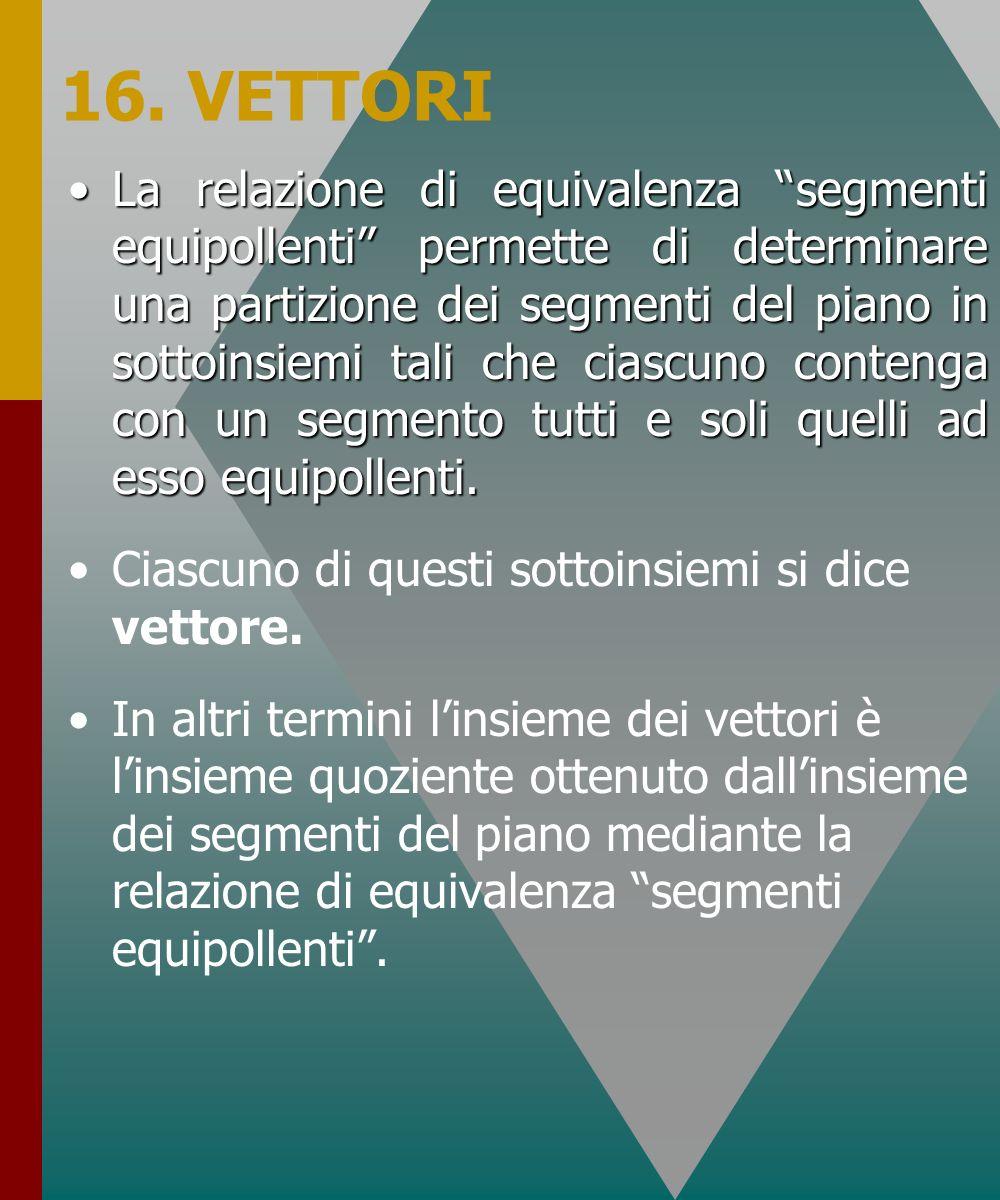 16. VETTORI La relazione di equivalenza segmenti equipollenti permette di determinare una partizione dei segmenti del piano in sottoinsiemi tali che c