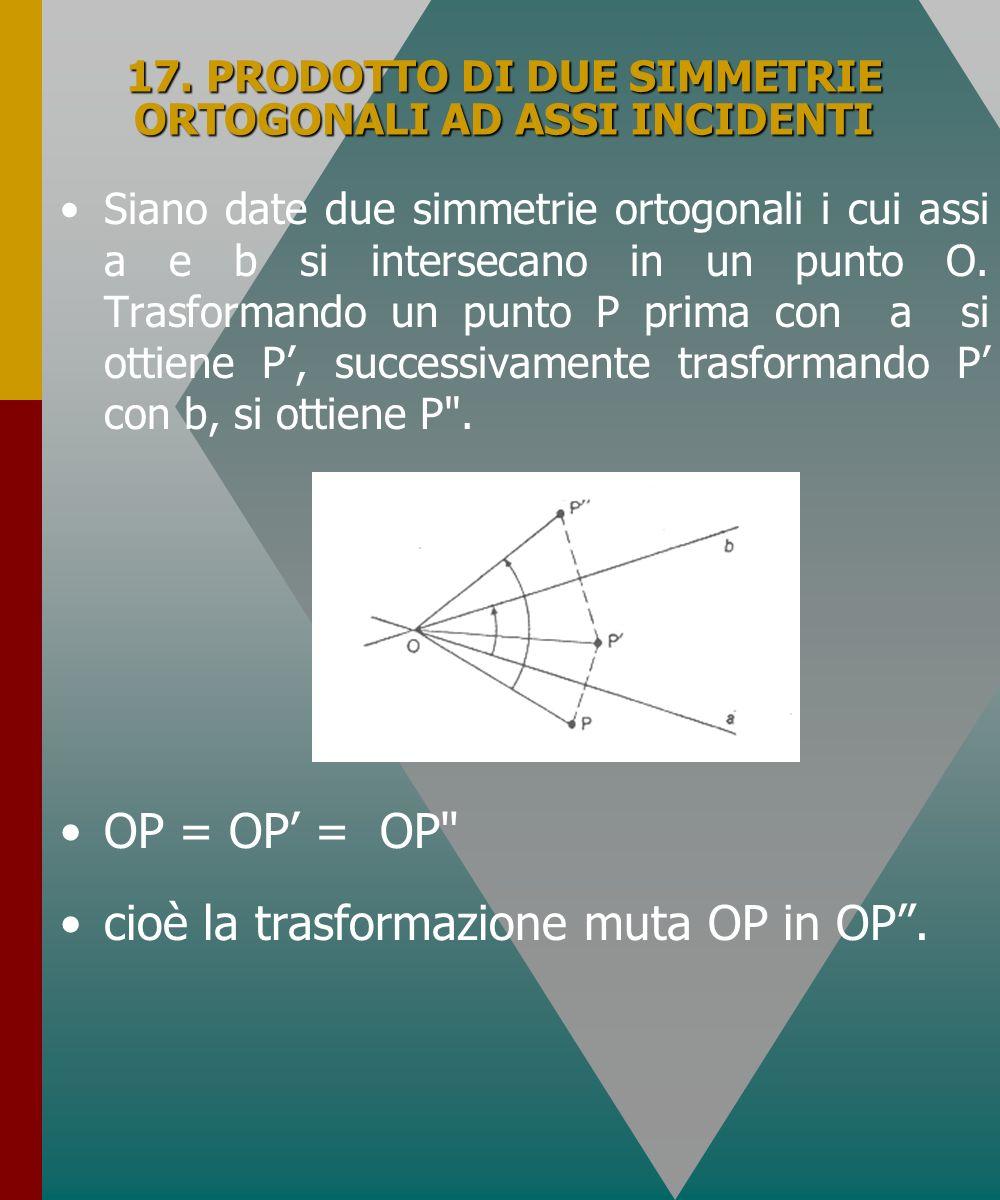 17. PRODOTTO DI DUE SIMMETRIE ORTOGONALI AD ASSI INCIDENTI Siano date due simmetrie ortogonali i cui assi a e b si intersecano in un punto O. Trasform