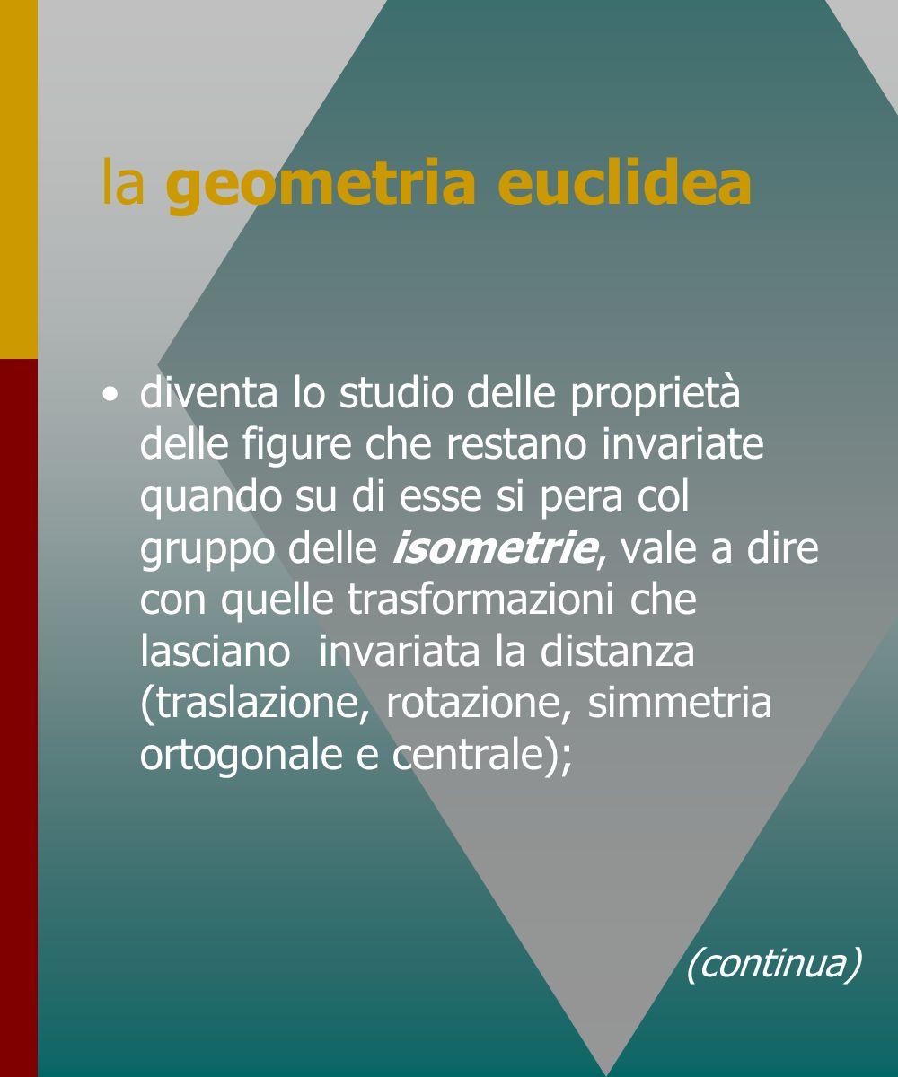 la geometria euclidea diventa lo studio delle proprietà delle figure che restano invariate quando su di esse si pera col gruppo delle isometrie, vale