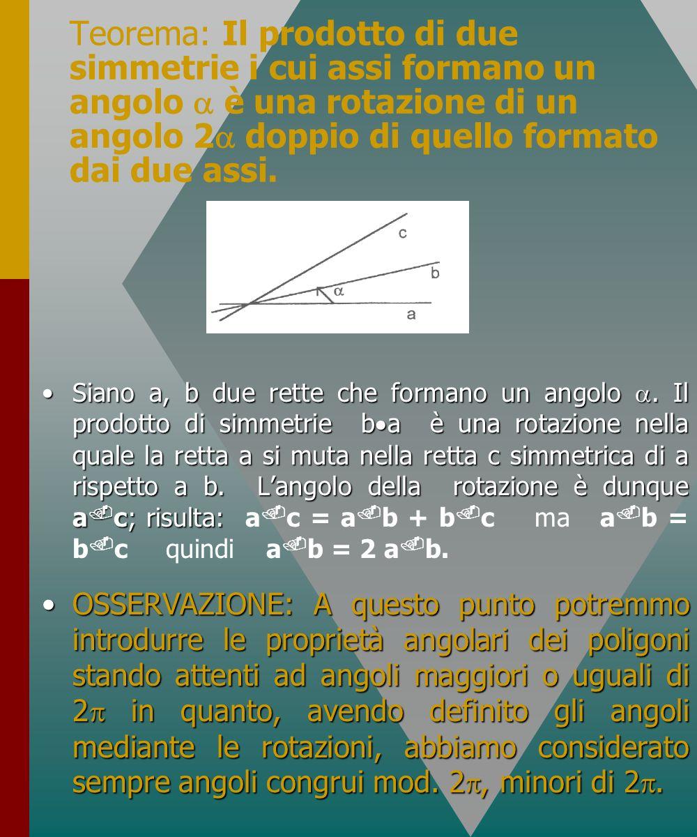 Teorema: Il prodotto di due simmetrie i cui assi formano un angolo è una rotazione di un angolo 2 doppio di quello formato dai due assi. Siano a, b du