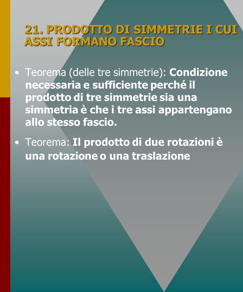 21. PRODOTTO DI SIMMETRIE I CUI ASSI FORMANO FASCIO Teorema (delle tre simmetrie): Condizione necessaria e sufficiente perché il prodotto di tre simme