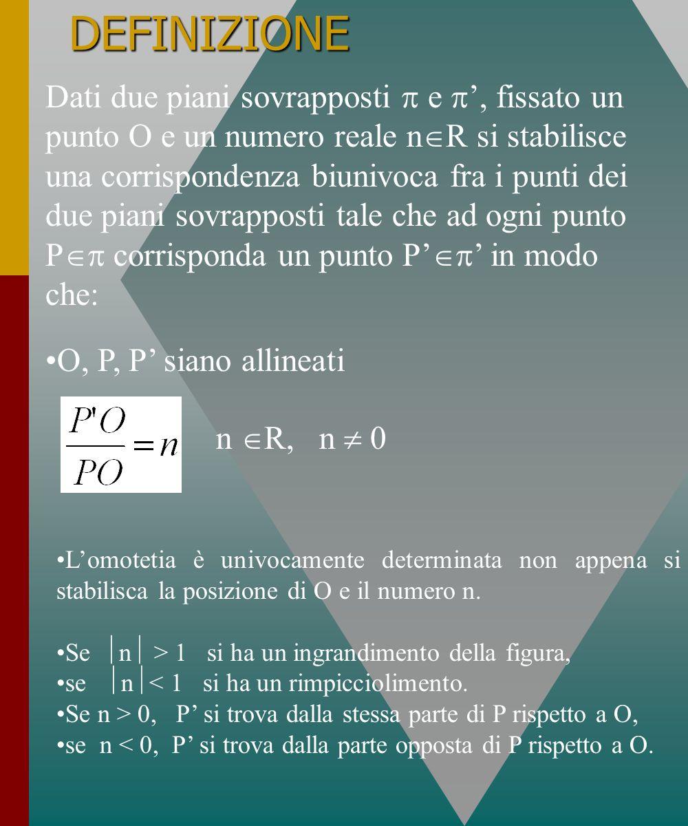 DEFINIZIONE Dati due piani sovrapposti e, fissato un punto O e un numero reale n R si stabilisce una corrispondenza biunivoca fra i punti dei due pian