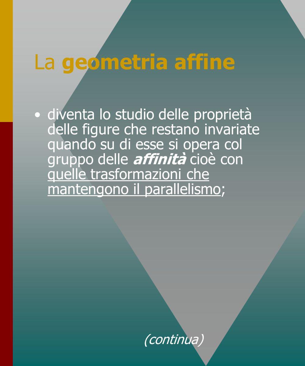 La geometria affine diventa lo studio delle proprietà delle figure che restano invariate quando su di esse si opera col gruppo delle affinità cioè con