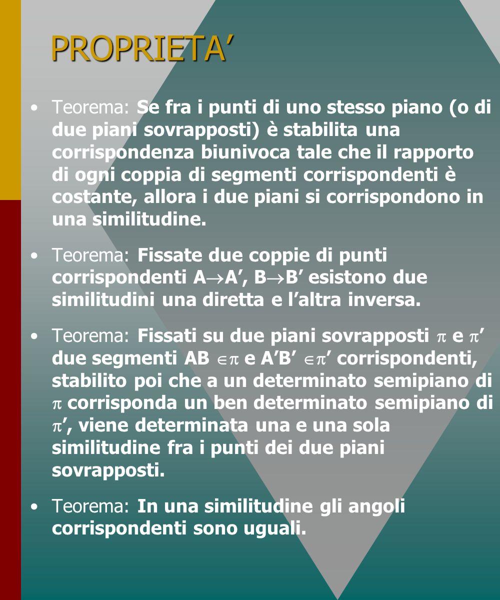 PROPRIETA Teorema: Se fra i punti di uno stesso piano (o di due piani sovrapposti) è stabilita una corrispondenza biunivoca tale che il rapporto di og