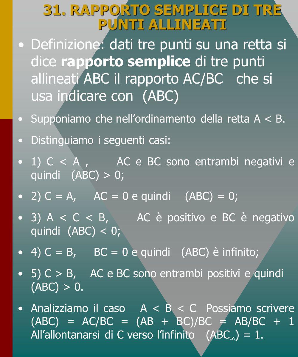 31. RAPPORTO SEMPLICE DI TRE PUNTI ALLINEATI Definizione: dati tre punti su una retta si dice rapporto semplice di tre punti allineati ABC il rapporto